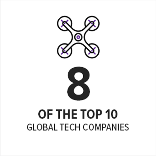 8 of the top 10 global tech companies