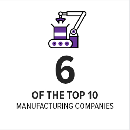 6 of the top 10 manufacturing companies