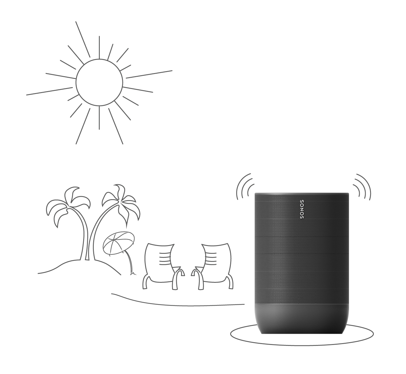 Customer story Sonos Move speaker